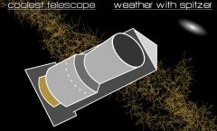 Astronomy on Tap Los Angeles: January 20, 2020